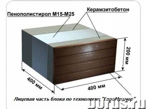 Станки, оборудование, мини заводы для производства теплоблоков - Промышленное оборудование - Компани..., фото 5